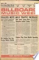 3 Apr 1961